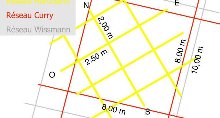 réseaux  telluriques, réseau Hartmann, réseau Curry, réseau Wissman, noeud pahtogène, noeud géopathogène, croisement de réseaux telluriques, croisement de réseaux hartmann curry, rayonnement tellurique, rayonnement nocif